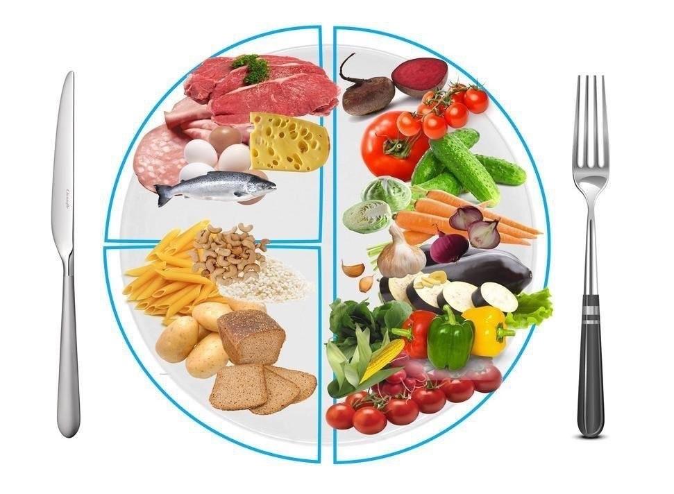 Диета четырехразовое питание