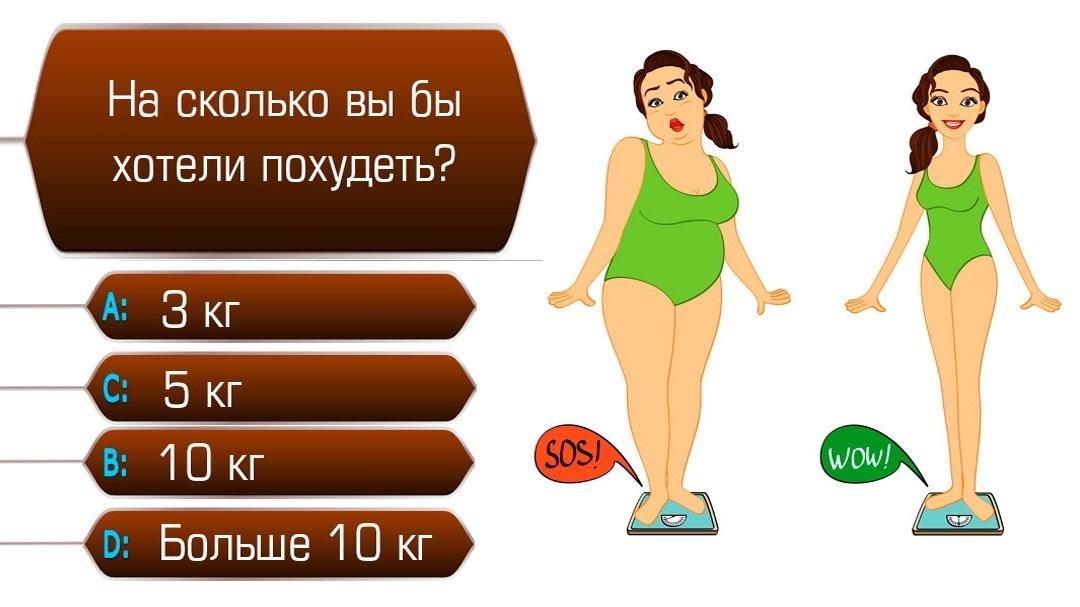 Я Хочу Похудеть Правильно. Как желание «Я хочу похудеть» превратить в реальность